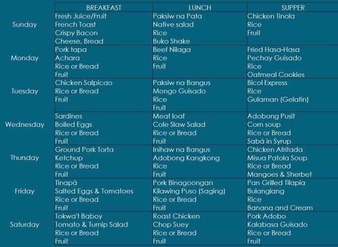 7day menu