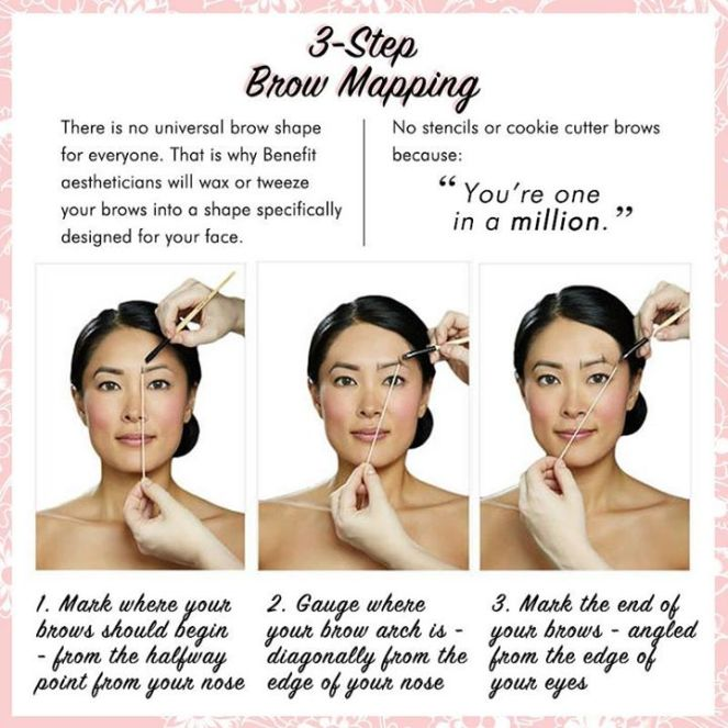 brow mapping.jpg