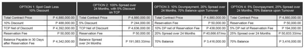 Hotel 101 - Davao Payment Schemes